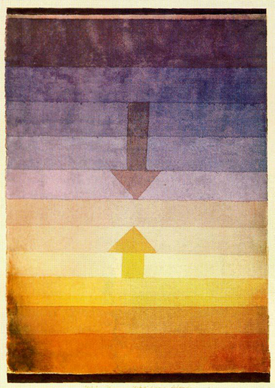 Separation in the Evening Paul Klee
